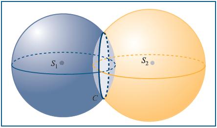 Deux sphères s'intersectent en un cercle C. L'intersection avec une troisième sphère donne deux points.