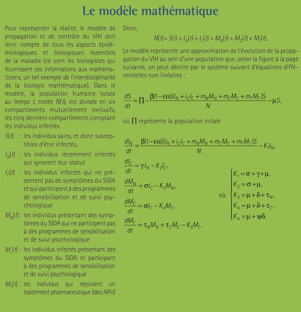 modele-mathematique