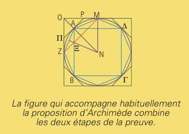 Cercle02-figure4