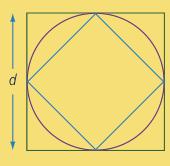 Cercle02-figure5