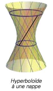 Dandelin-figure12