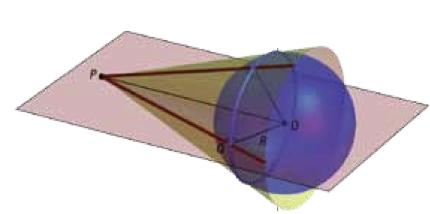 Dandelin-figure7