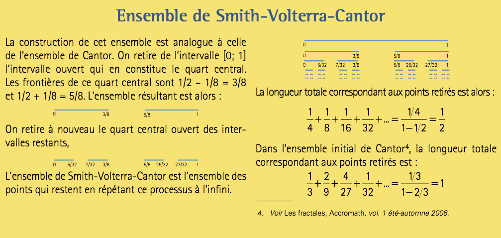 Ensemble de Smith-Volterra-Cantor