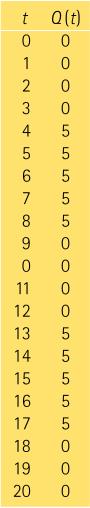 2.2.prob_img1
