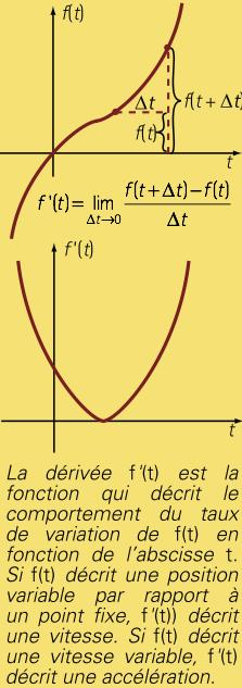 DAlembert-figure1