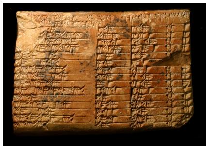 La tablette Plimpton 322 : Courtoisie du Posner Memorial Collection,   Carnegie Mellon University Libraries, Pittsburgh, PA