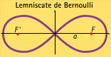 bernoulli_img4