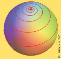 Loxodromie de la sphère: Les loxodromies sur la sphère font un angle constant avec tous les méridiens. Ces courbes ont été étudiées par Simon Stevin en 1608.