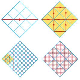 Figure 4 : Construction de la courbe de Peano. Les flèches indiquent le sens du parcours.