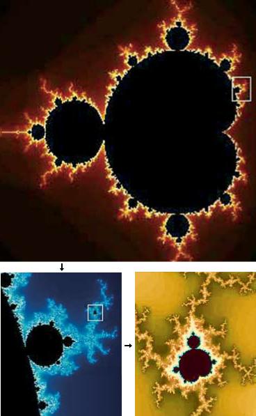 Figure 7 : L'ensemble de Mandelbrot. Chacune de ces images est un détail obtenu en agrandissant la partie encadrée de la figure à sa gauche.
