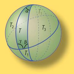 Le triangle sphérique d'angles \(\alpha,\beta,\gamma\) et d'aire \(T\)
