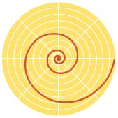 Spirale logarithmique de paramètre b = 0,1