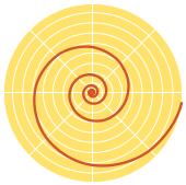 Spirale logarithmique de paramètre b = 0,15