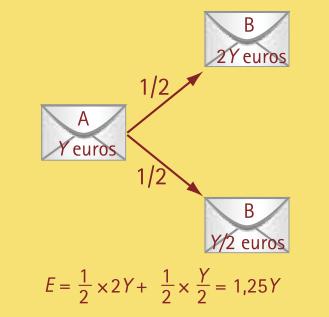 paradoxes.6.1_1