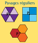pavages_img1