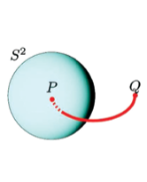 Figure 4b : L'analogie dans R4