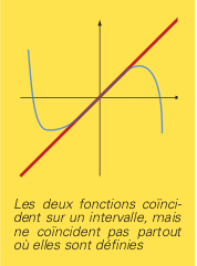 fonctions-1