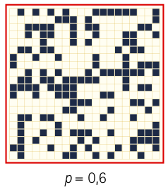 percolation-figure3