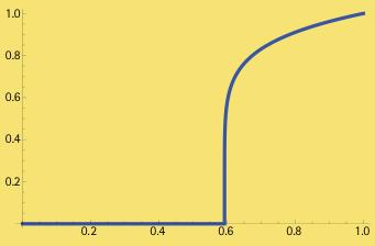 percolation-graphique2