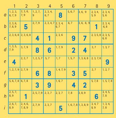 Figure 1 : Un Sudoku avec la liste des candidats obtenus à partir de l'exclusion naïve.