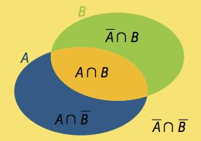 Biodiversite-graphique3