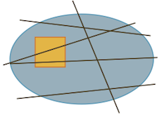 geometrie1