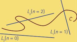 geometrie13