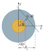 geometrie2