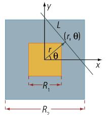 geometrie3