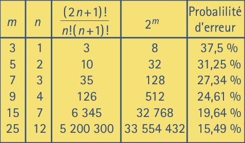 paradoxe10.2