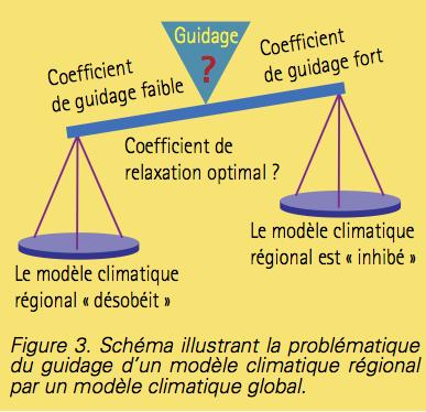 climat-3