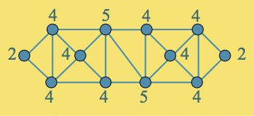 graphe1