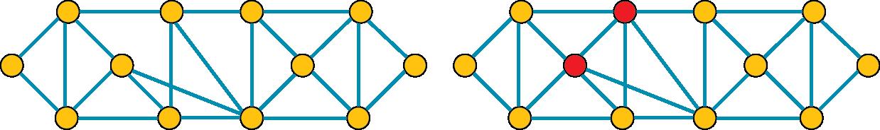 graphe9