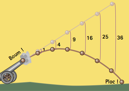 chute-figure13