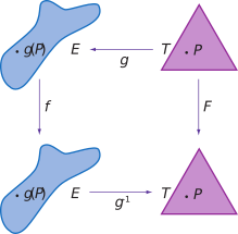 Fig.PointFixe09
