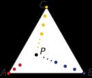 Fig.PointFixe11