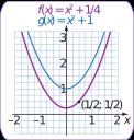 Fig.PointFixe13