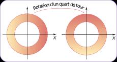 Fig.PointFixe14