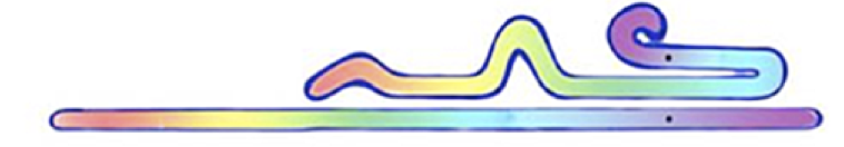 Credit : http://mathforum.org/mathimages/index.php/Image:Strings1.jpg