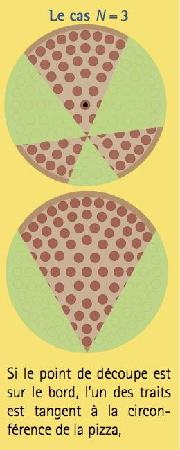 pizza-n-3