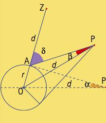 figure2-terre