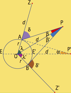 figure3-terre
