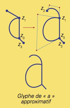 matrice-7