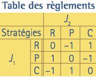 strategie-1