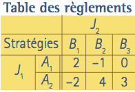 strategie-11