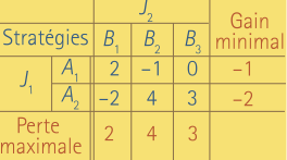 strategie-12