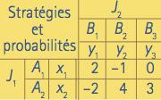 strategie-14