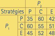strategie-2
