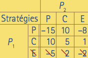 strategie-4