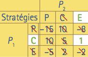strategie-7